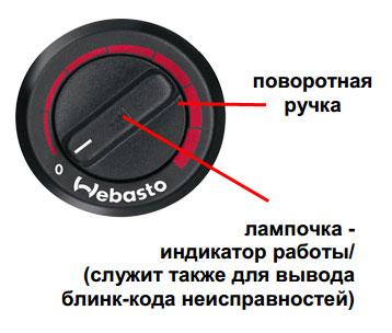Управление отопителем, оснащенным переключателем