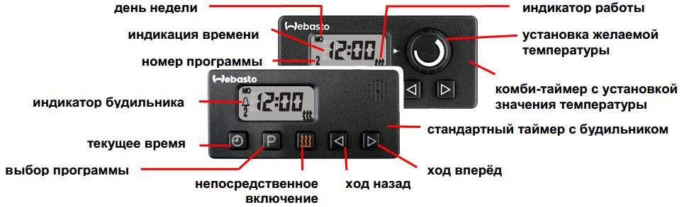 Управление отопителем со стандартным или комби-таймером
